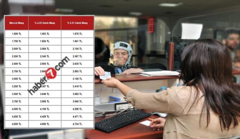 2022 emekli maaş zammı yüzde kaç olacak? SSK ve Bağ-Kur emekli zam tablosu...