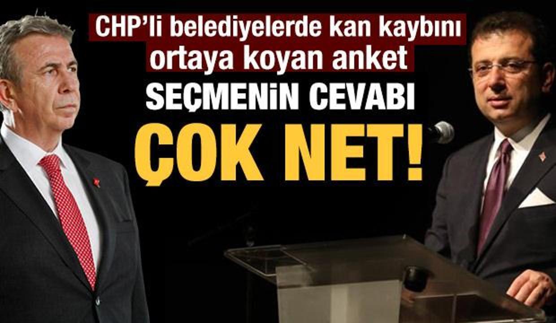 CHP'li 5 büyükşehir belediyesinin 20 aylık karnesi