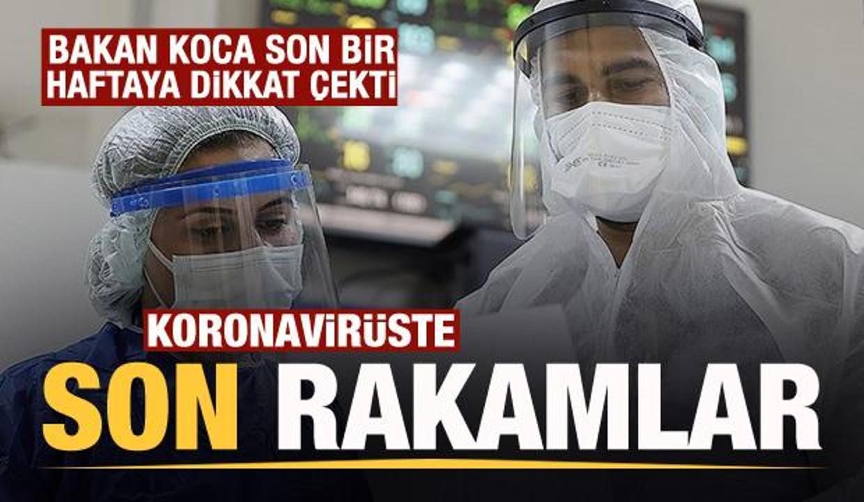 Son dakika: 18 Eylül koronavirüs tablosu açıklandı!